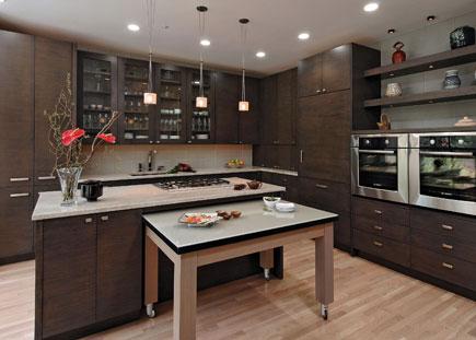 Regard1 pour id e - Ilot de cuisine avec table amovible ...