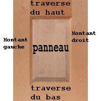 porte armoire de cuisine, 5 parties 2 montant, 2 traverses, et un panneau c'est ce qui compose un armoire de cuisine